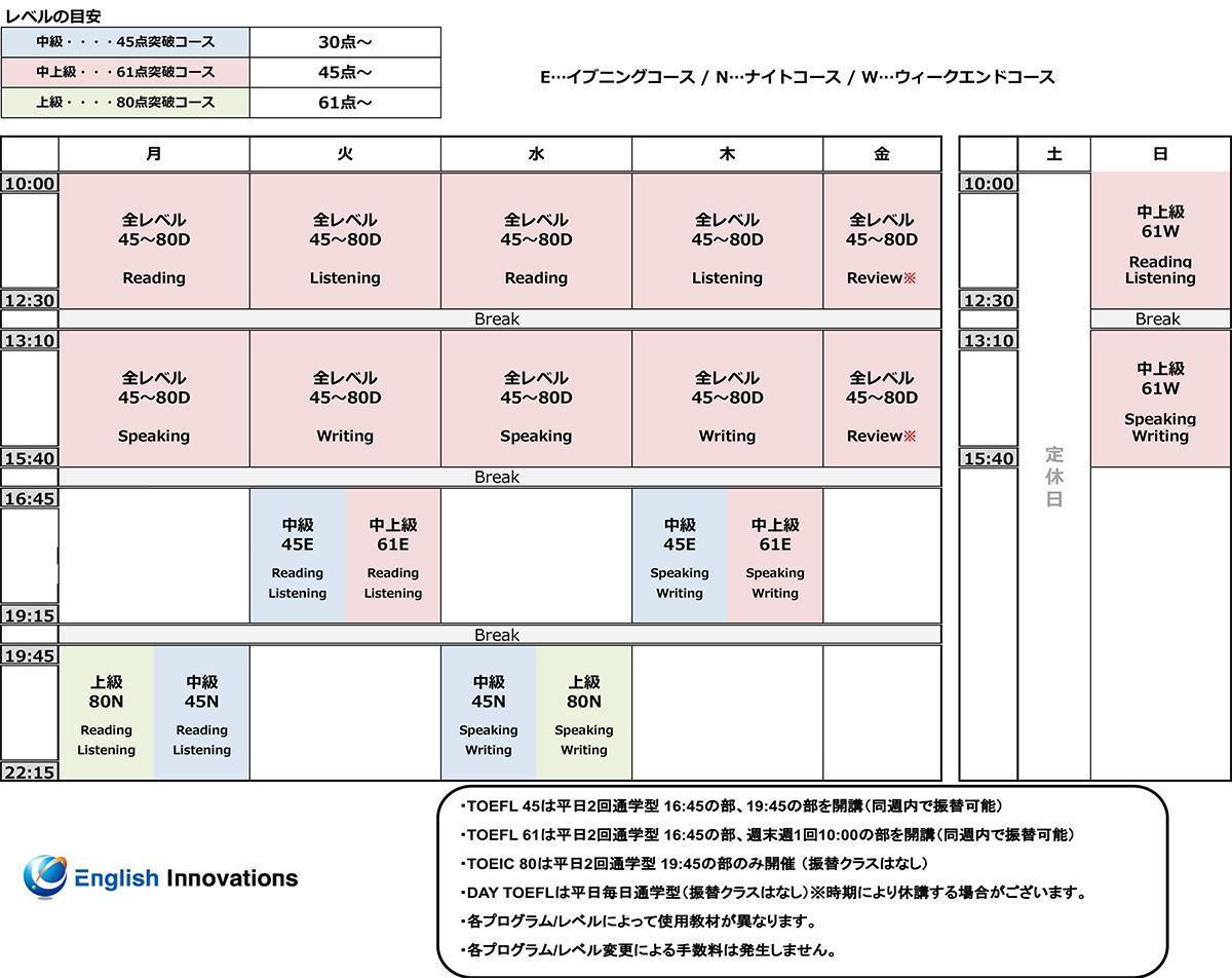 大阪校TOEFL