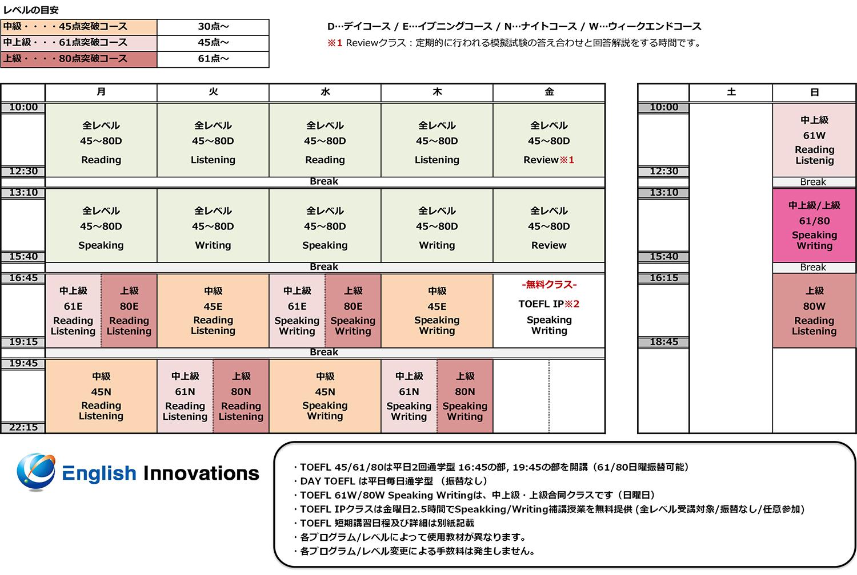 新宿校TOEFL