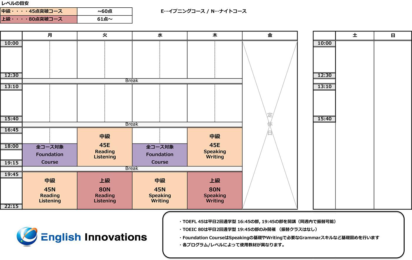 横浜校TOEFL